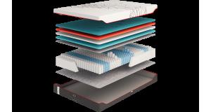 Купить Mattress Regeneration R 2 в интернет-магазине Сome-For