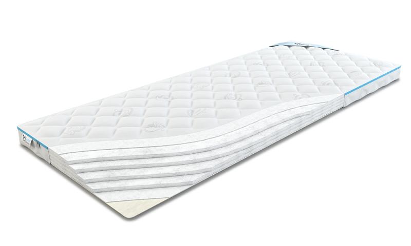 Купить Матрас для дивана Sweet Sleep Дебют Форте в интернет-магазине Сome-For