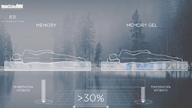 Материал Memory GEL Regeneration
